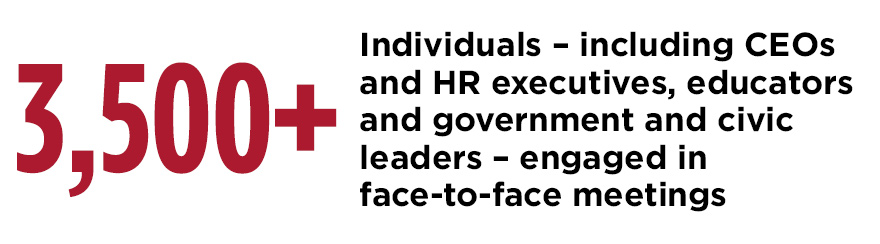 3,500 plus individuals, including CEOs and HR executives, educators and government and civic leaders - engaged in face-to-face meetings